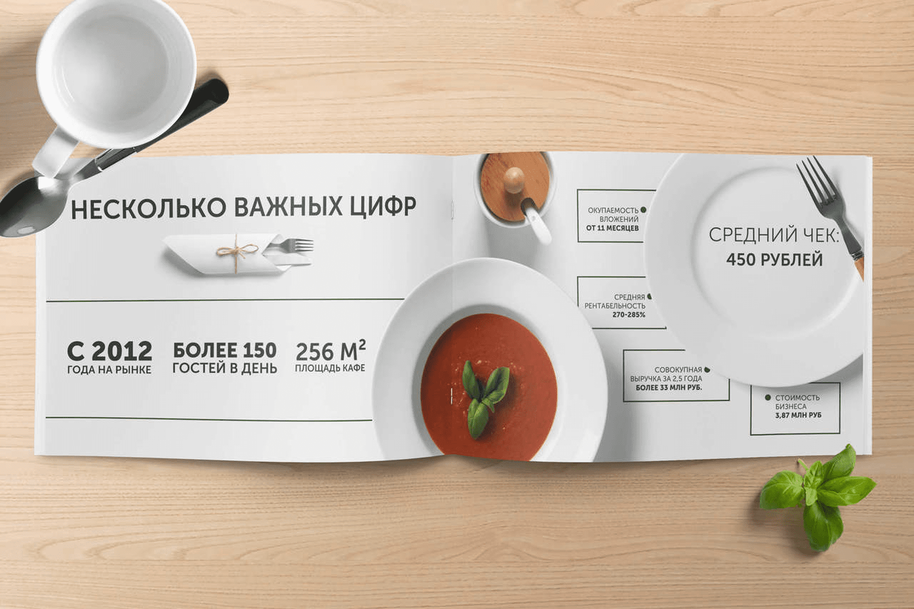 Case: marketing kit for Biscuit Cafe — Rubarb - Image - 4